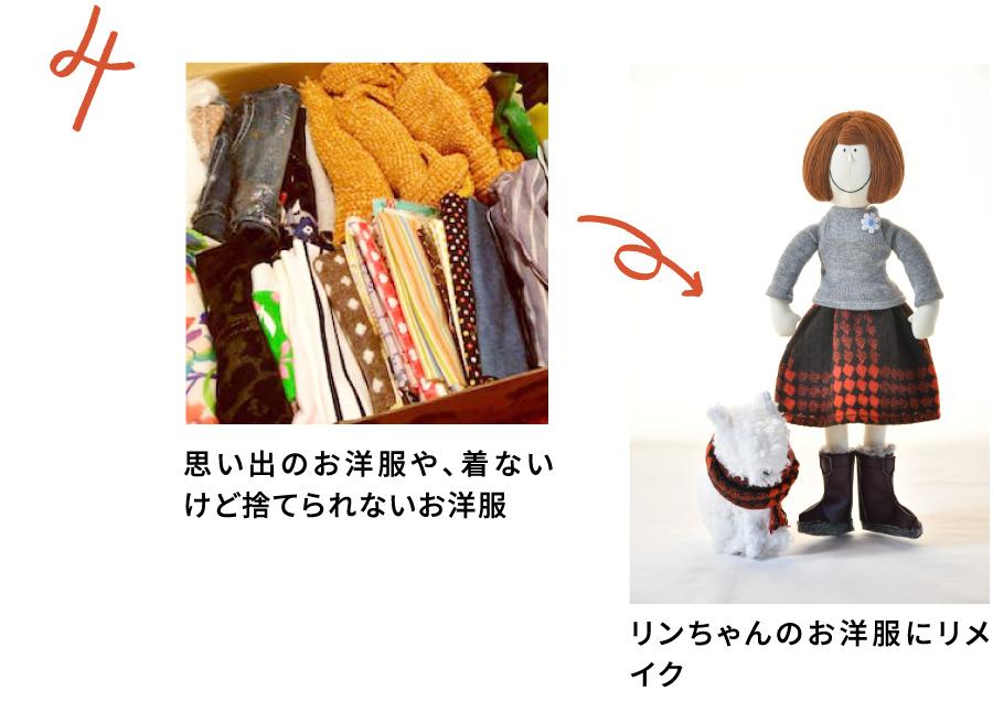 4.人形の服